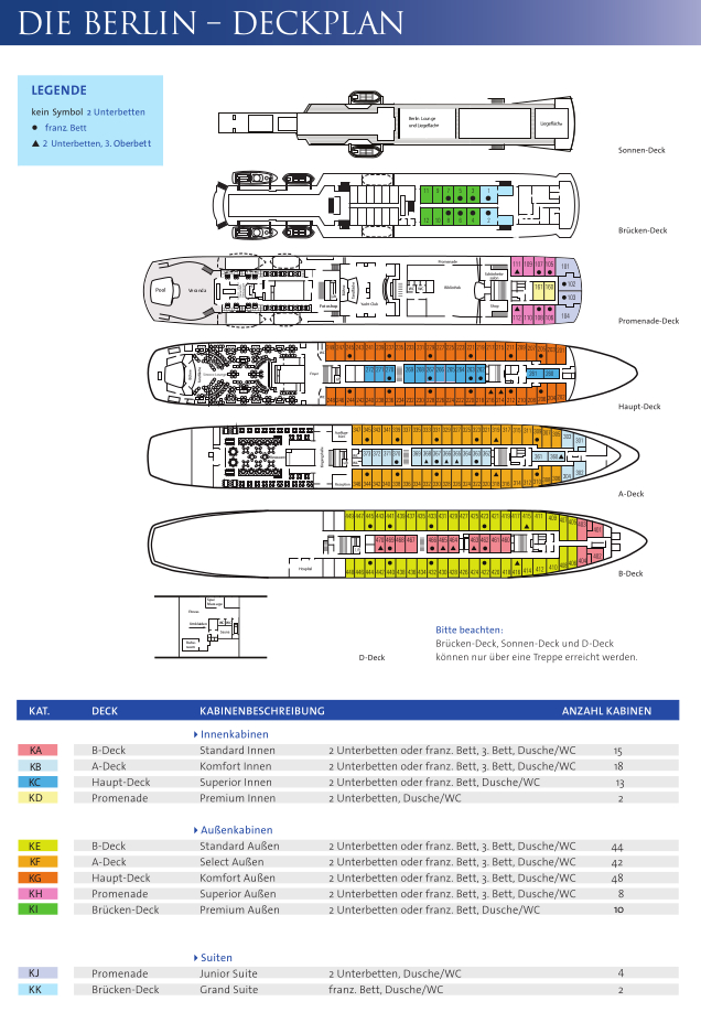 MS Berlin Deckplan