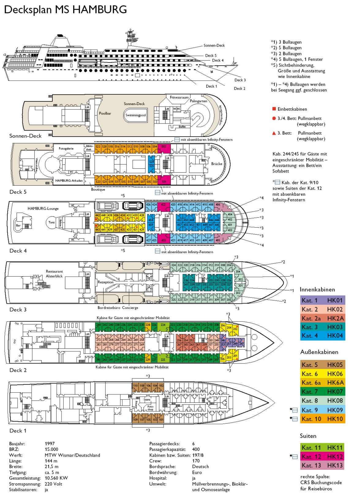 Decksplan_MS Hamburg_2020