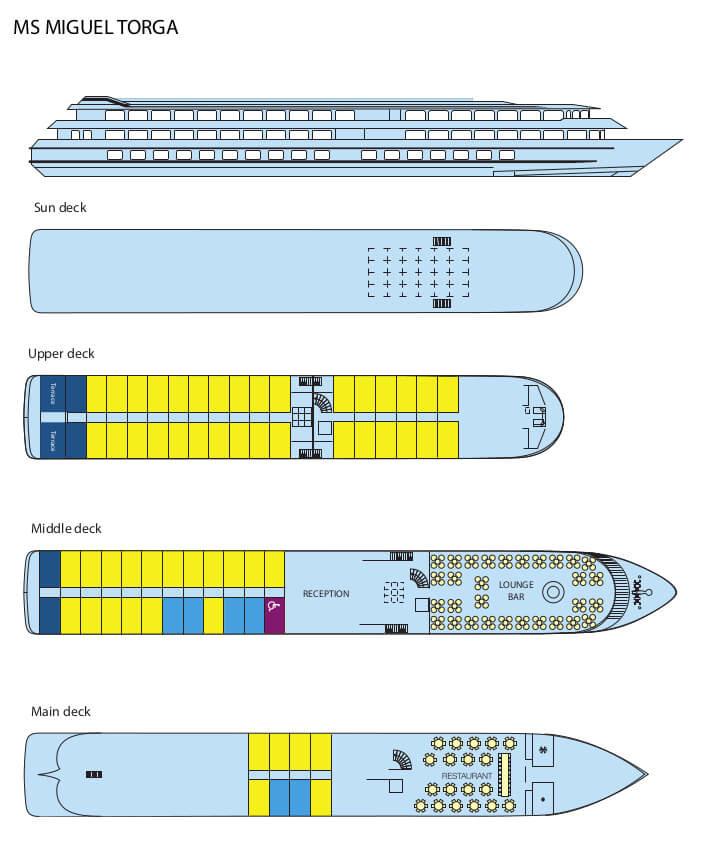 Decksplan MS Miguel Torga