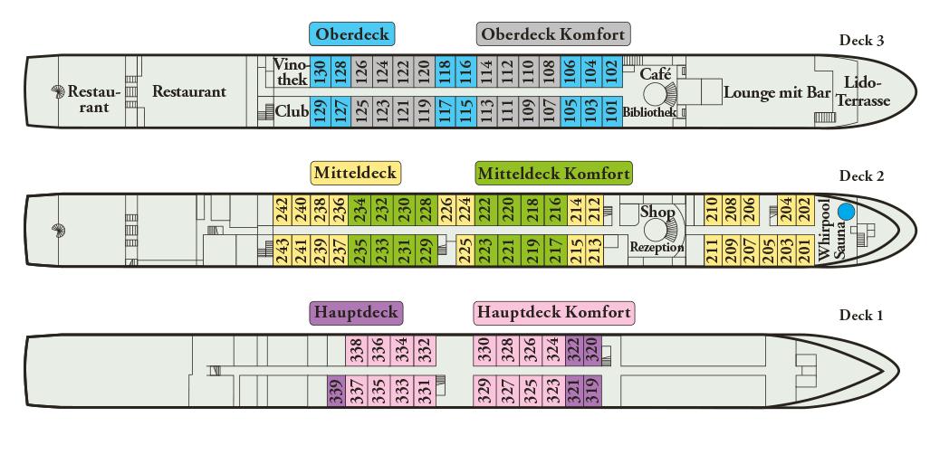 Decksplan_Sonata