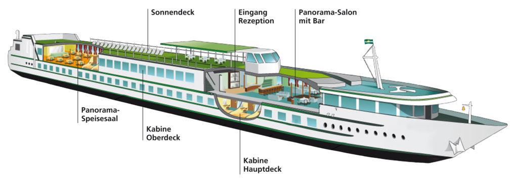 Querschnitt Schiff - Zum Vergrößern bitte anklicken!