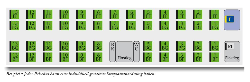 Beispiel Sitzplan Bus
